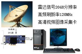 雷达2048分辨率及高频率120MHz视频采集卡