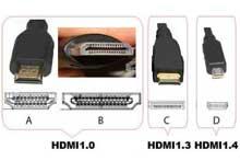 VGA采集卡、DVI采集卡和HDMI采集卡哪种好