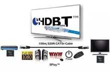 适用于全能接口HDBaseT的设备有哪些