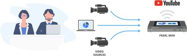 如何创建让人喜欢的网络研讨会6.jpg