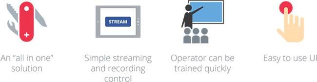 视频编码器出色录制的5种品质4.jpg