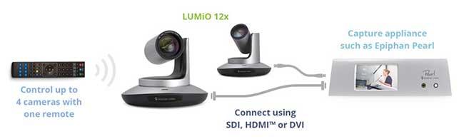 LUMiO 12x7.jpg