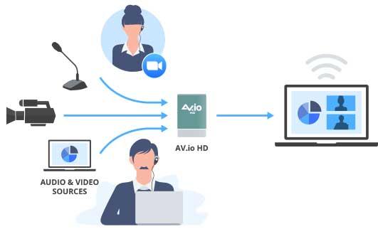 什么是视频直播?实现视频直播需要哪些步骤?1.jpg