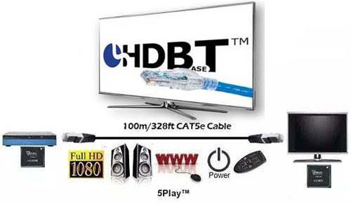 适用于全能接口HDBaseT的设备有哪些1.jpg