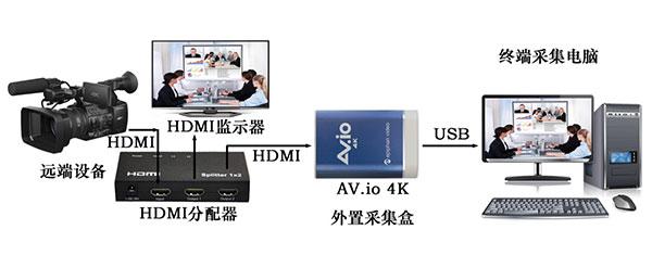 高清视频采集卡怎么简单安装3.jpg