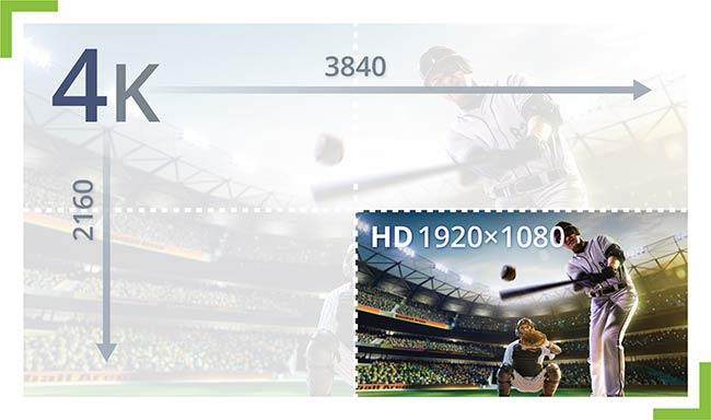 什么是4K视频采集卡2.jpg