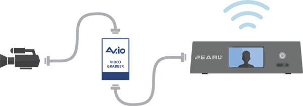 通过AVio采集盒让Pearl-2获得更多输入源2.jpg