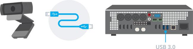 通过AVio采集盒让Pearl-2获得更多输入源4.jpg